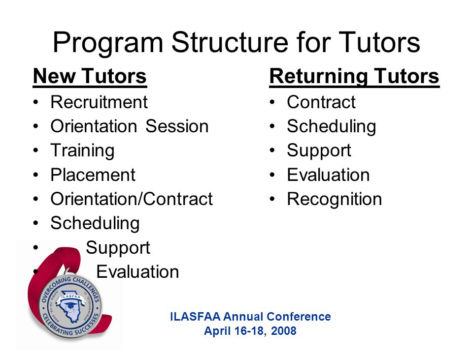 ILASFAA Annual Conference April 16-18, 2008 Program Structure for Tutors New Tutors Recruitment Orientation Session Training Placement Orientation/Contract Scheduling Support Evaluation Returning Tutors Contract Scheduling Support Evaluation Recognition