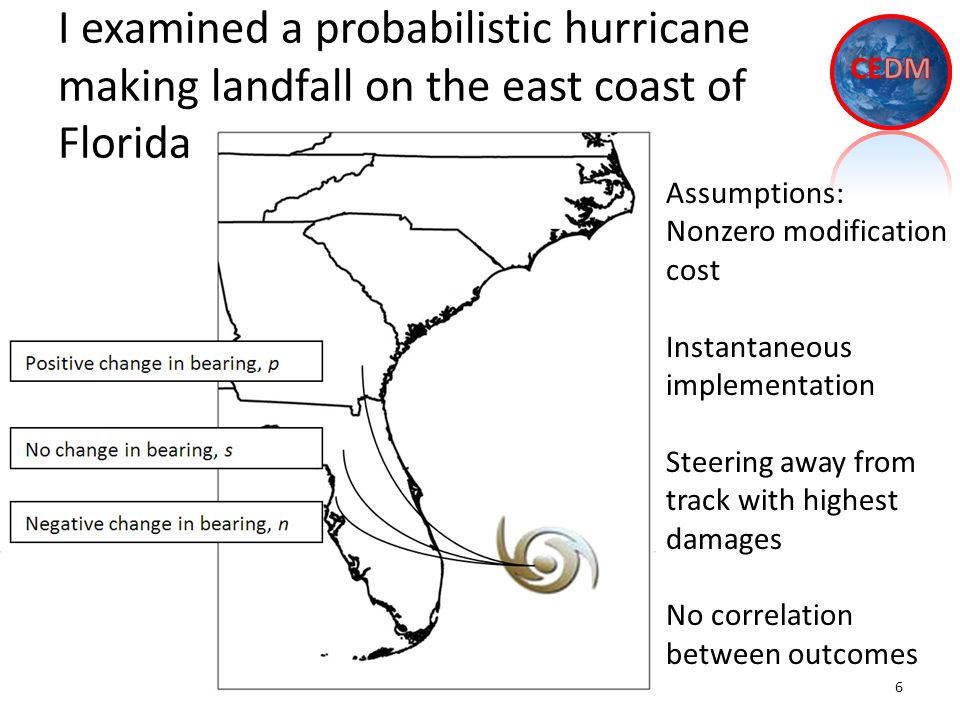 I examined a probabilistic hurricane making landfall on the east coast of Florida 6 Assumptions: Nonzero modification cost Instantaneous implementation Steering away from track with highest damages No correlation between outcomes
