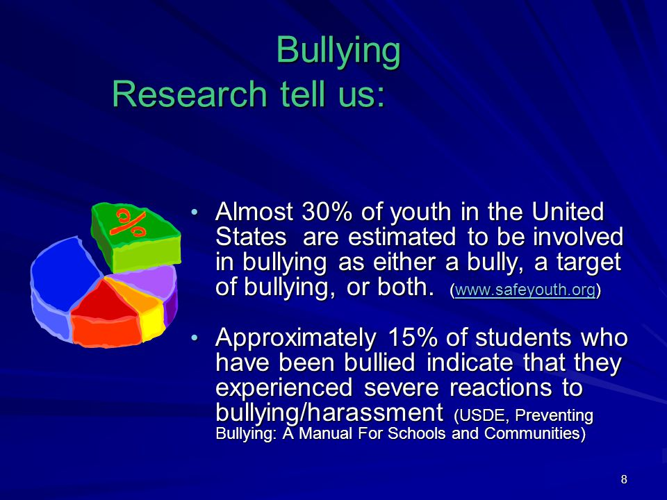 8 Bullying Research tell us: Bullying Research tell us: Almost 30% of youth in the United States are estimated to be involved in bullying as either a bully, a target of bullying, or both.