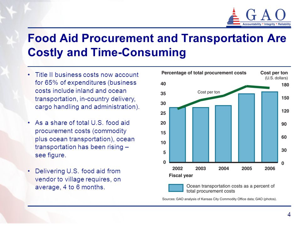 4 Food Aid Procurement and Transportation Are Costly and Time-Consuming Title II business costs now account for 65% of expenditures (business costs in