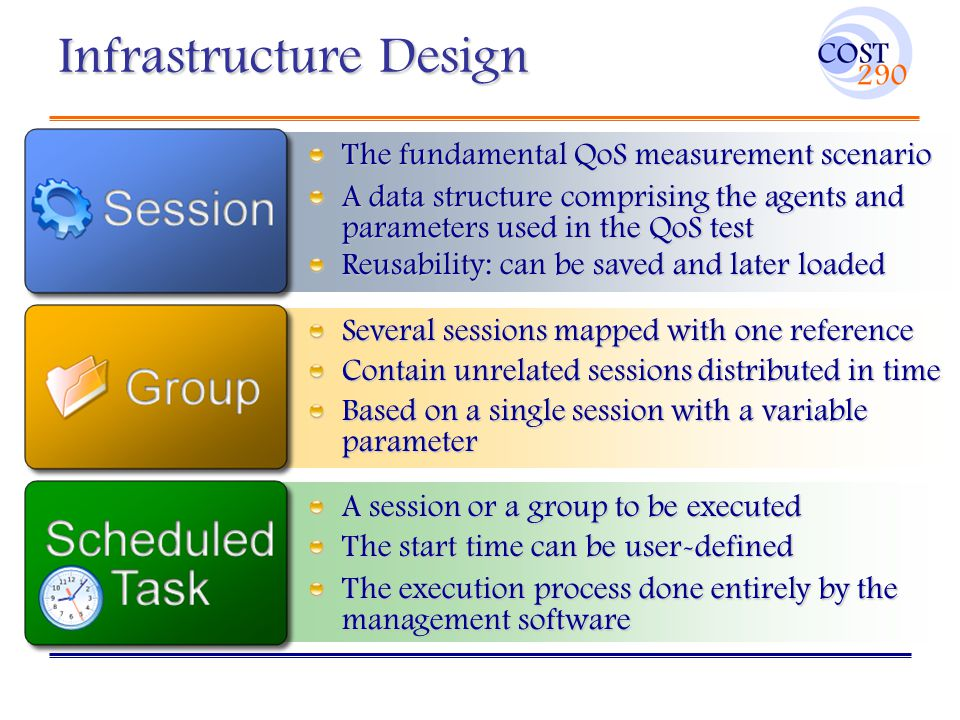Infrastructure Design The fundamental QoS measurement scenario A data structure comprising the agents and parameters used in the QoS test Reusability: can be saved and later loaded Several sessions mapped with one reference Contain unrelated sessions distributed in time Based on a single session with a variable parameter A session or a group to be executed The start time can be user-defined The execution process done entirely by the management software
