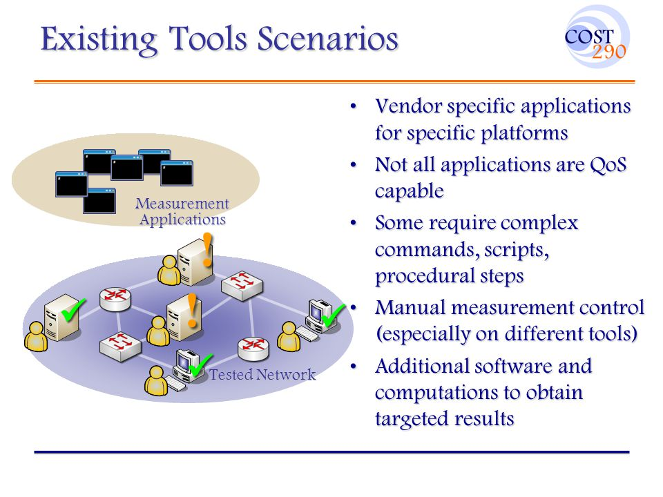 Vendor specific applications for specific platformsVendor specific applications for specific platforms Not all applications are QoS capableNot all applications are QoS capable Some require complex commands, scripts, procedural stepsSome require complex commands, scripts, procedural steps Manual measurement control (especially on different tools)Manual measurement control (especially on different tools) Additional software and computations to obtain targeted resultsAdditional software and computations to obtain targeted results Existing Tools Scenarios Measurement Applications Tested Network