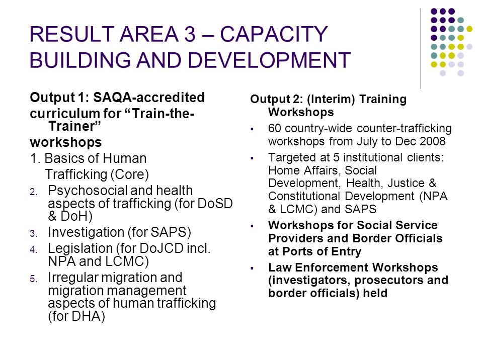 RESULT AREA 3 – CAPACITY BUILDING AND DEVELOPMENT Output 1: SAQA-accredited curriculum for Train-the- Trainer workshops 1.
