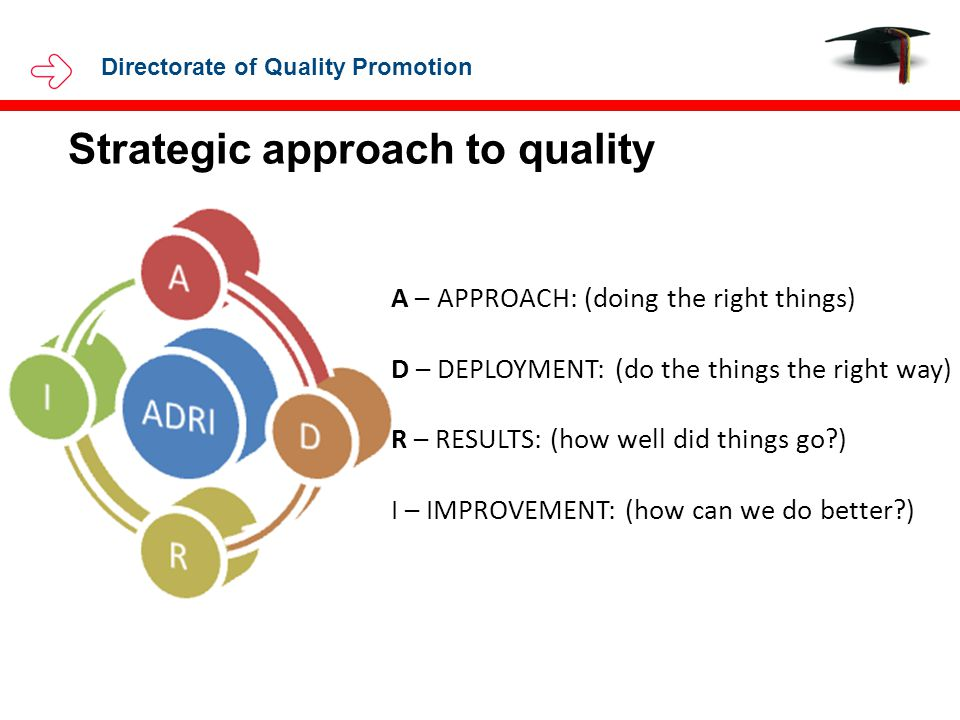 Directorate of Quality Promotion Strategic approach to quality A – APPROACH: (doing the right things) D – DEPLOYMENT: (do the things the right way) R – RESULTS: (how well did things go ) I – IMPROVEMENT: (how can we do better )