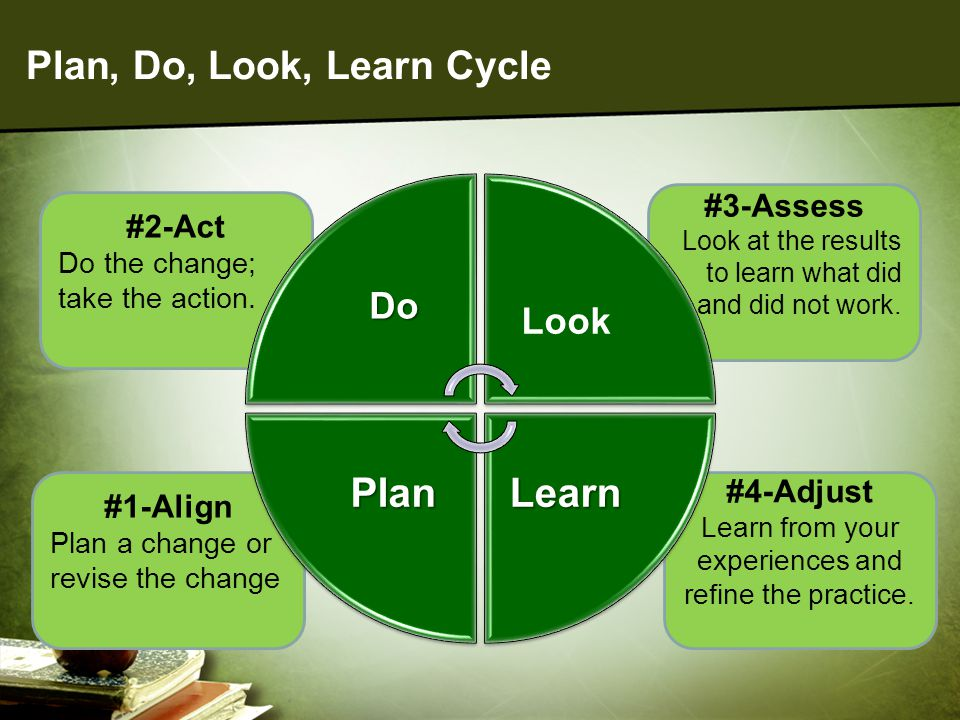 #2-Act Do the change; take the action.