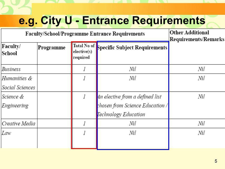 5 e.g. City U - Entrance Requirements