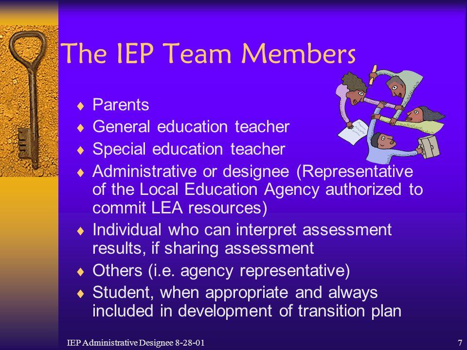 IEP Administrative Designee 8-28-017 The IEP Team Members  Parents  General education teacher  Special education teacher  Administrative or design