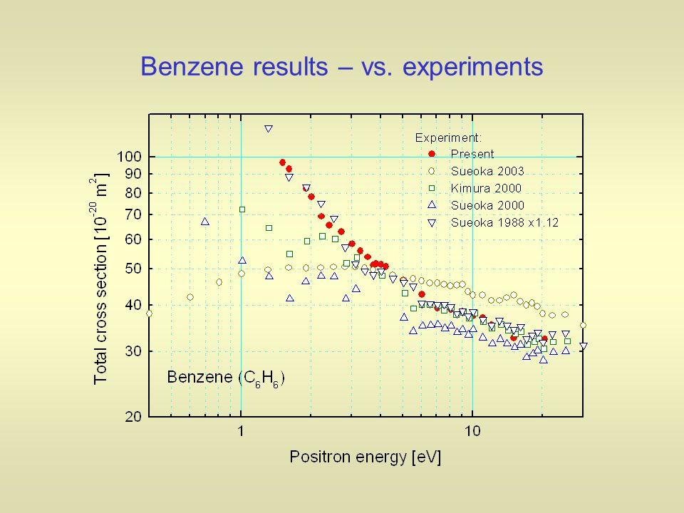 Benzene results – vs. experiments