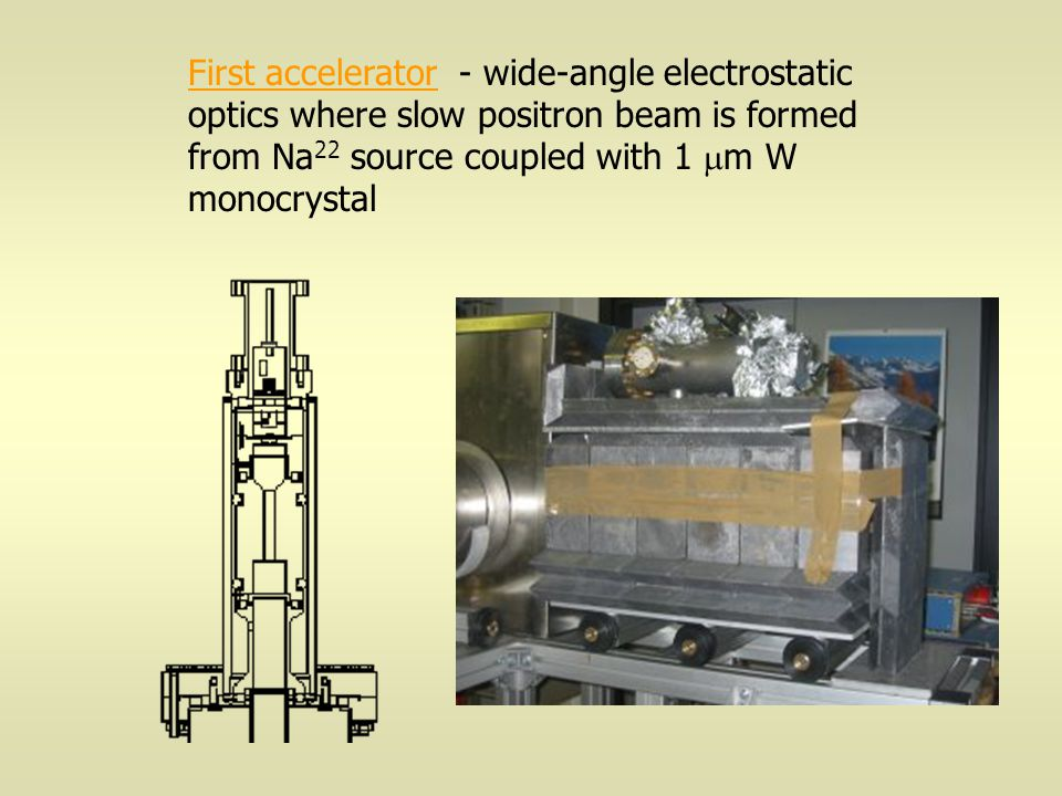 First accelerator - wide-angle electrostatic optics where slow positron beam is formed from Na 22 source coupled with 1  m W monocrystal