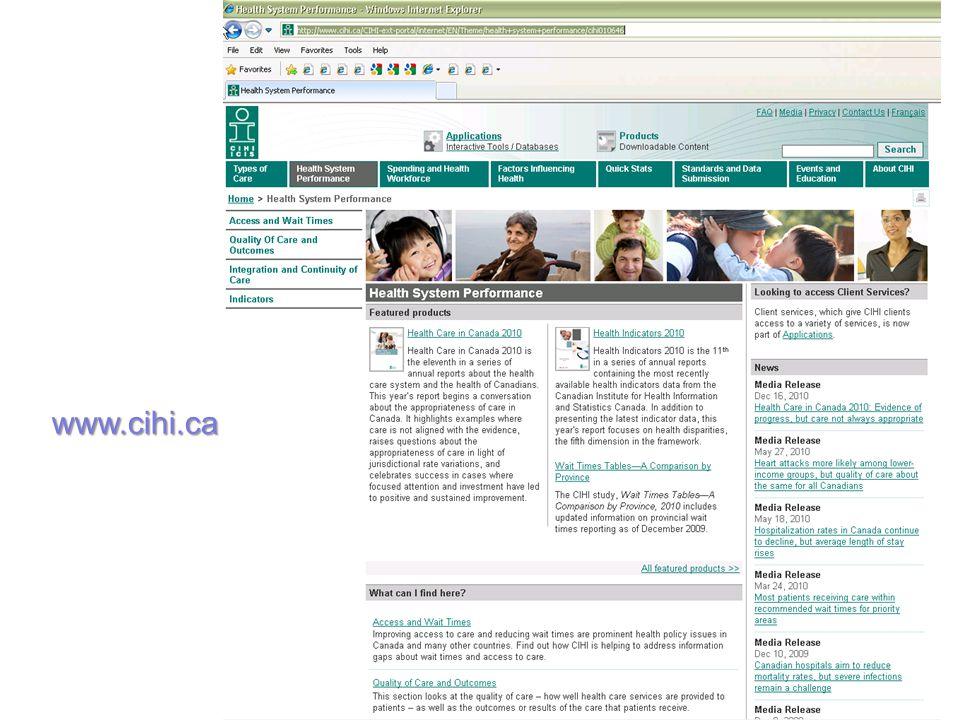 www.cihi.ca