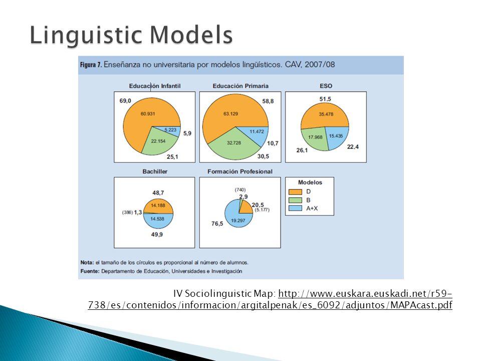 IV Sociolinguistic Map: http://www.euskara.euskadi.net/r59- 738/es/contenidos/informacion/argitalpenak/es_6092/adjuntos/MAPAcast.pdf