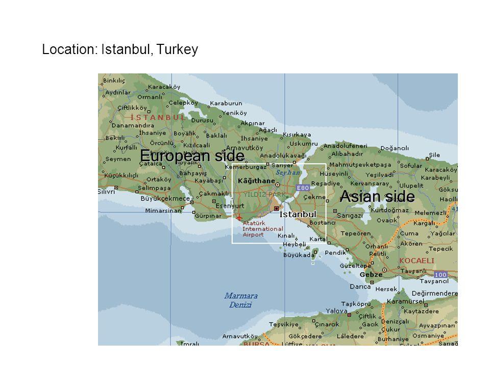 Location: Istanbul, Turkey European side Asian side