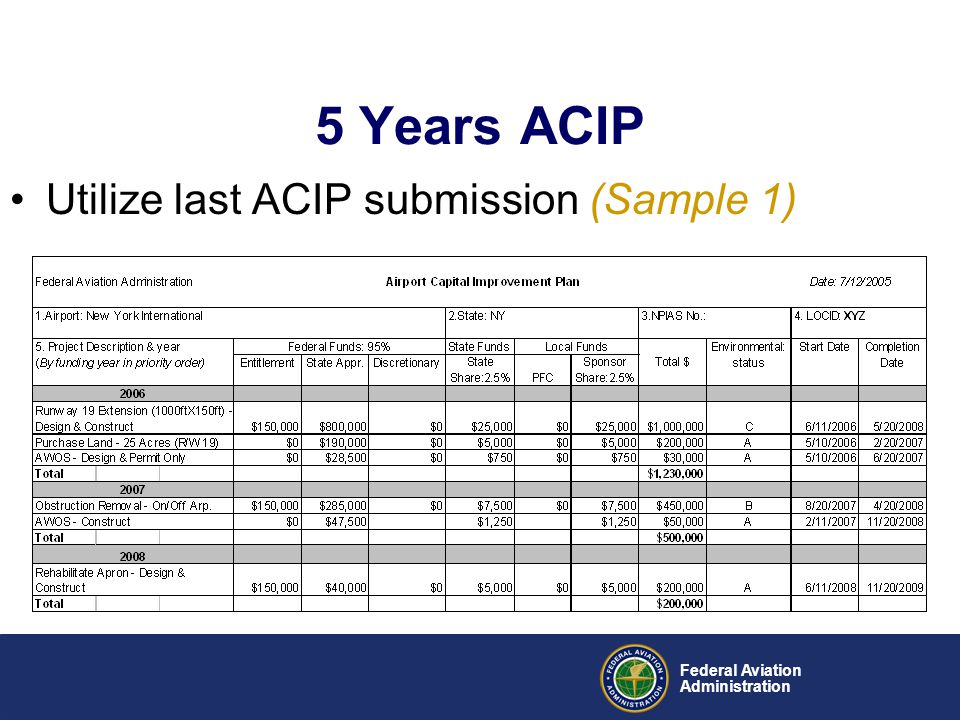 Federal Aviation Administration 5 Years ACIP Utilize last ACIP submission (Sample 1)