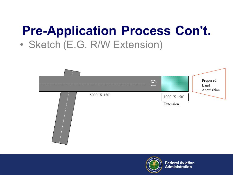 Federal Aviation Administration Pre-Application Process Con't. Sketch (E.G. R/W Extension) 5000' X 150' 1000' X 150' Extension Proposed Land Acquisiti