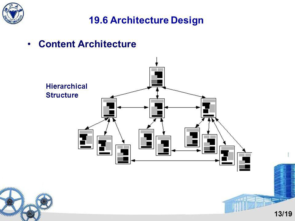 19.6 Architecture Design Content Architecture Hierarchical Structure 13/19