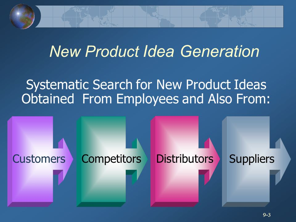 9-3 Customers Competitors Distributors Suppliers Systematic Search for New Product Ideas Obtained From Employees and Also From: New Product Developmen