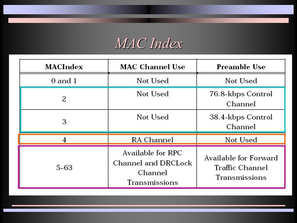 MAC Index