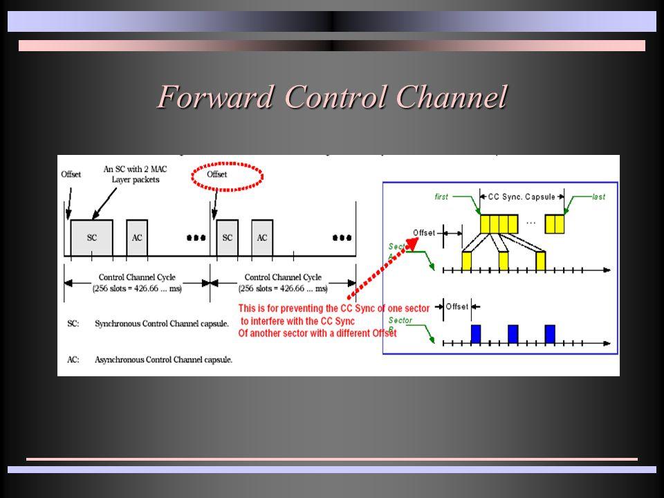 Forward Control Channel