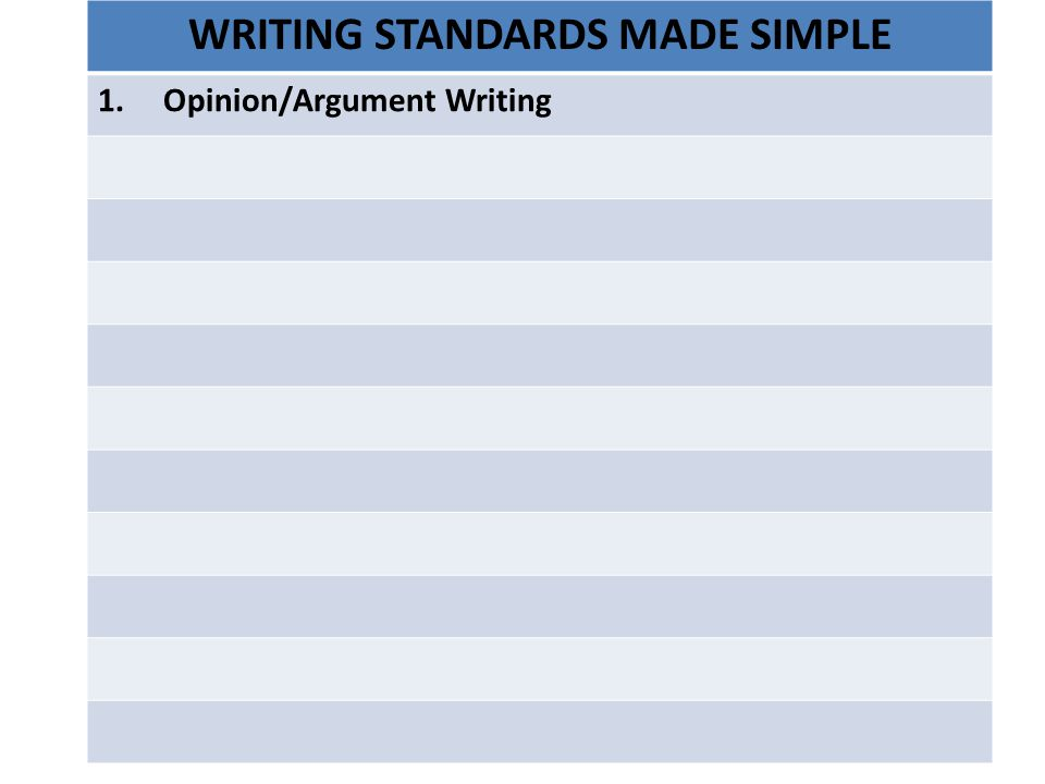 1. Opinion/Argument Writing