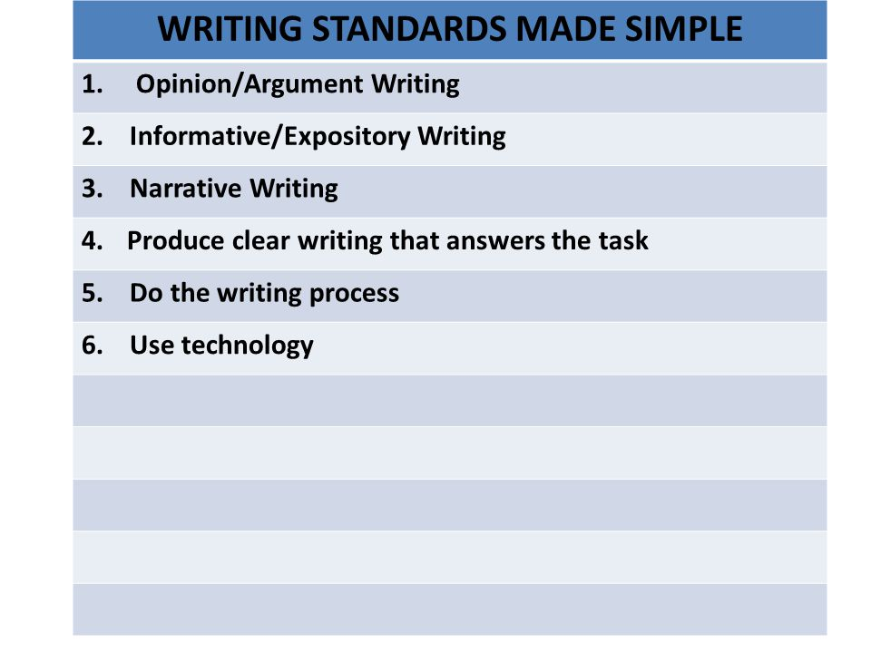 WRITING STANDARDS MADE SIMPLE 1.Opinion/Argument Writing 2.