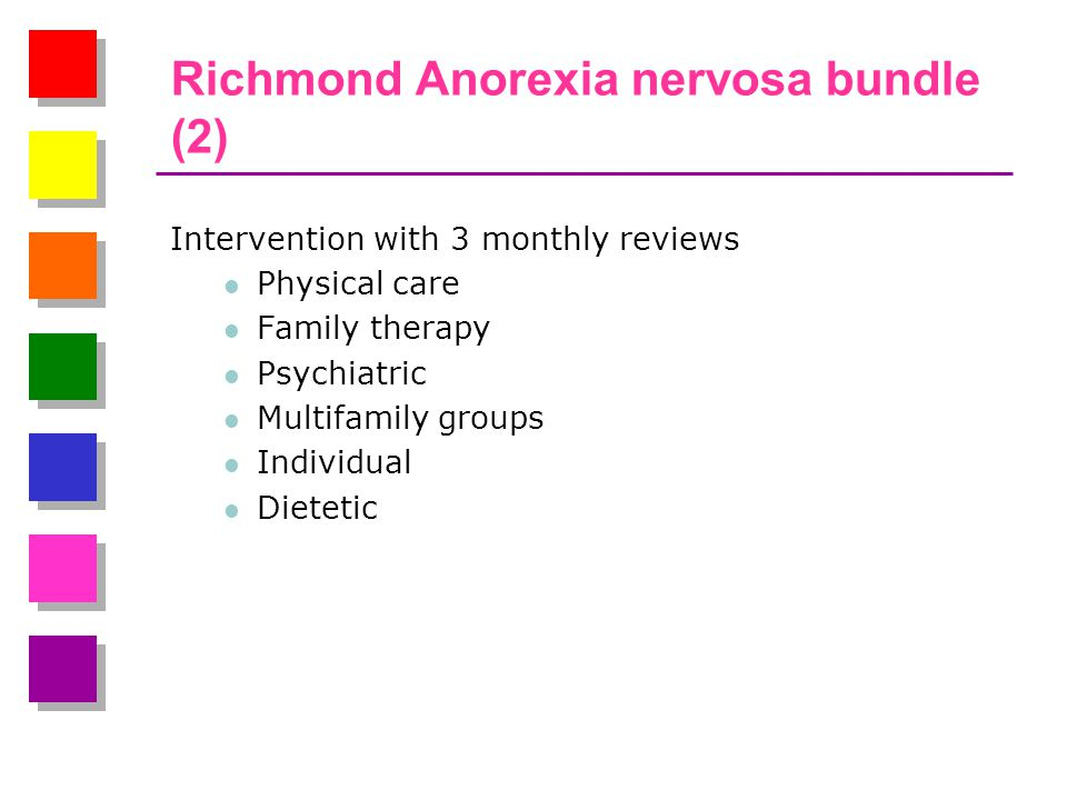 Richmond Anorexia nervosa bundle (2) Intervention with 3 monthly reviews Physical care Family therapy Psychiatric Multifamily groups Individual Dietetic