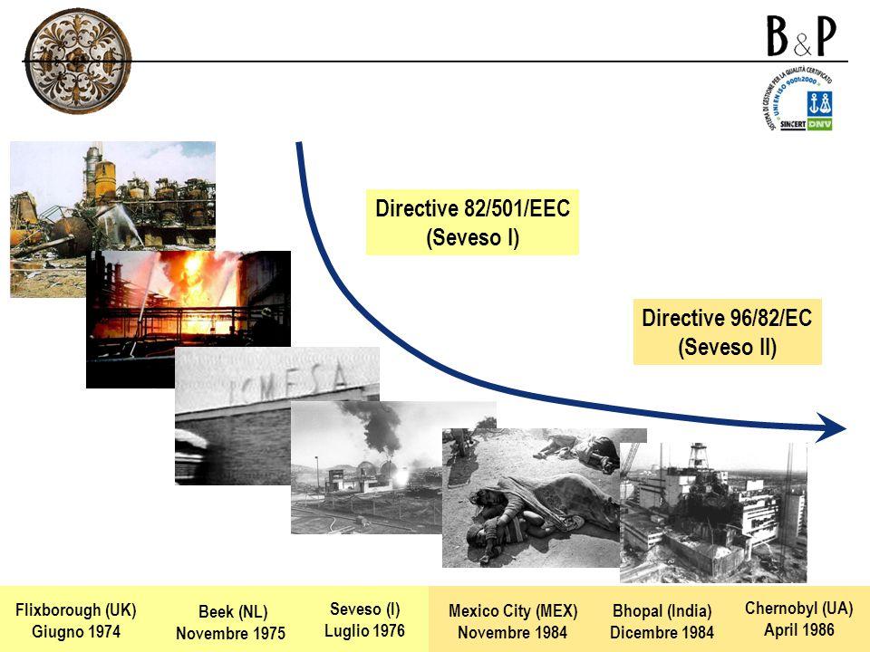 Directive 82/501/EEC (Seveso I) Directive 96/82/EC (Seveso II) Seveso (I) Luglio 1976 Beek (NL) Novembre 1975 Bhopal (India) Dicembre 1984 Mexico City (MEX) Novembre 1984 Basel (CH) Novembre 1986 Seveso (I) Luglio 1976 Beek (NL) Novembre 1975 Mexico City (MEX) Novembre 1984 Chernobyl (UA) April 1986 Flixborough (UK) Giugno 1974 Bhopal (India) Dicembre 1984