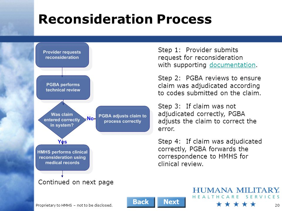 Proprietary to HMHS – not to be disclosed.20 Reconsideration Process Step 1: Provider submits request for reconsideration with supporting documentatio