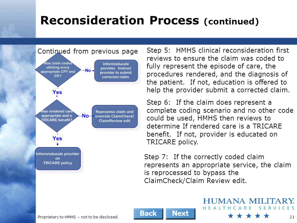 Proprietary to HMHS – not to be disclosed.21 Reconsideration Process (continued) Continued from previous page Step 5: HMHS clinical reconsideration fi