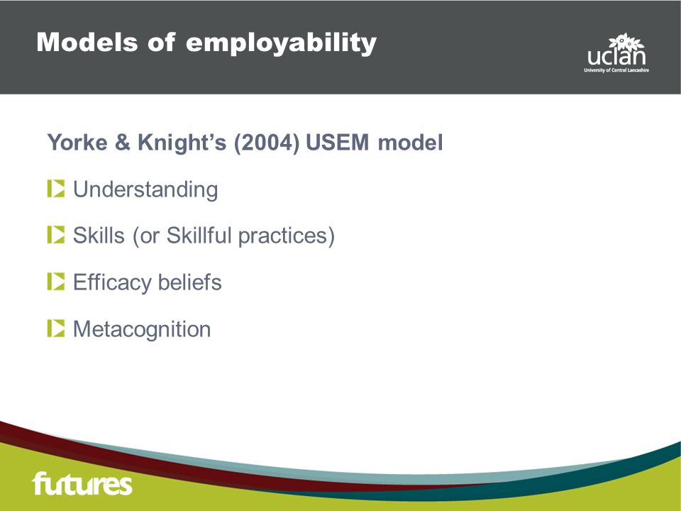 Yorke & Knight's (2004) USEM model Understanding Skills (or Skillful practices) Efficacy beliefs Metacognition Models of employability