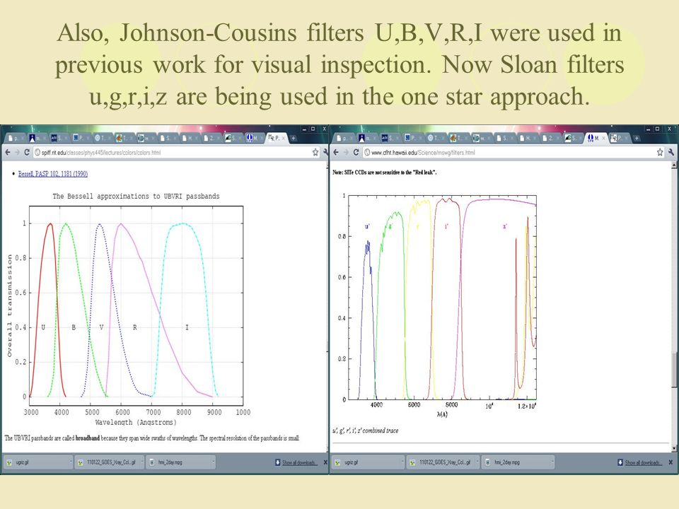 Also, Johnson-Cousins filters U,B,V,R,I were used in previous work for visual inspection. Now Sloan filters u,g,r,i,z are being used in the one star a