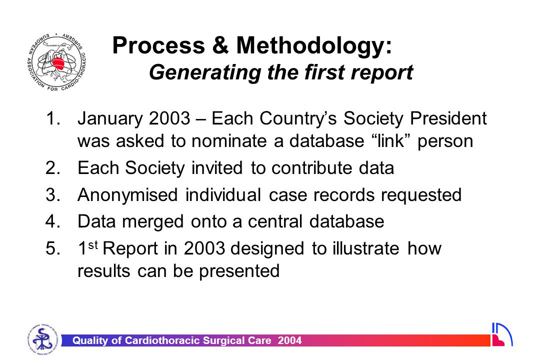 Quality of Cardiothoracic Surgical Care 2004 Process & Methodology: Generating the first report 1.January 2003 – Each Country's Society President was