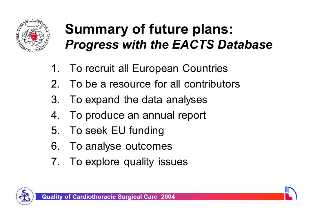 Quality of Cardiothoracic Surgical Care 2004 Summary of future plans: Progress with the EACTS Database 1.To recruit all European Countries 2.To be a r