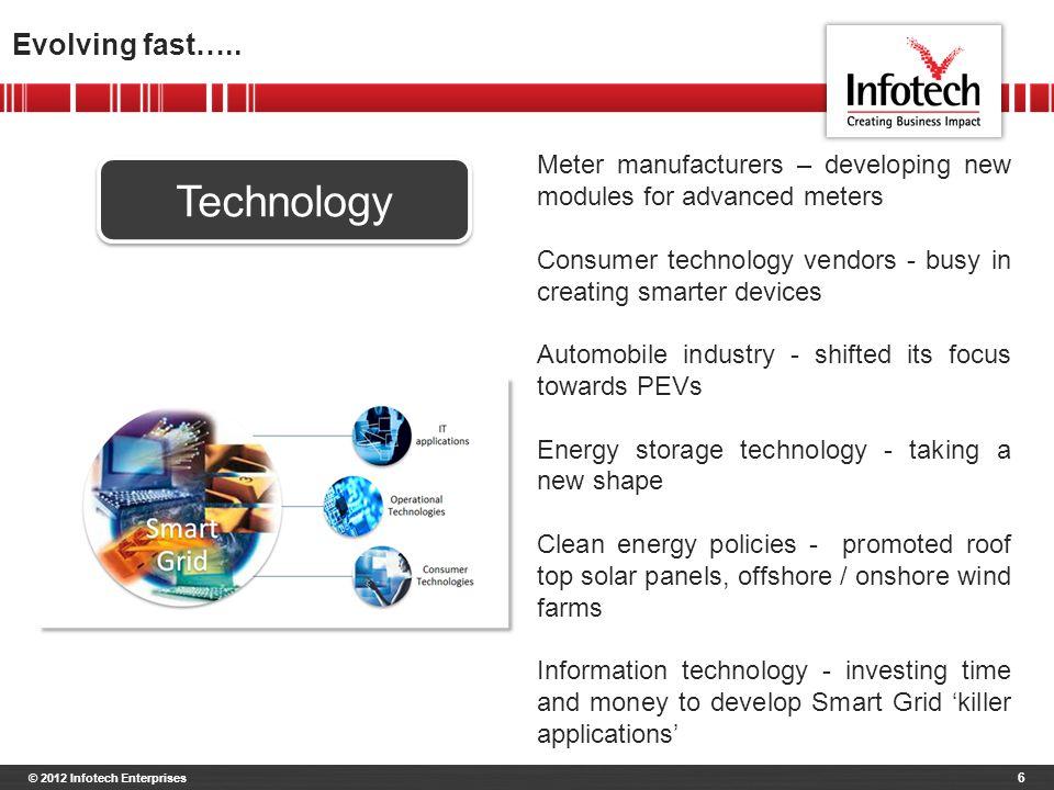 © 2012 Infotech Enterprises 7 Emerging…….