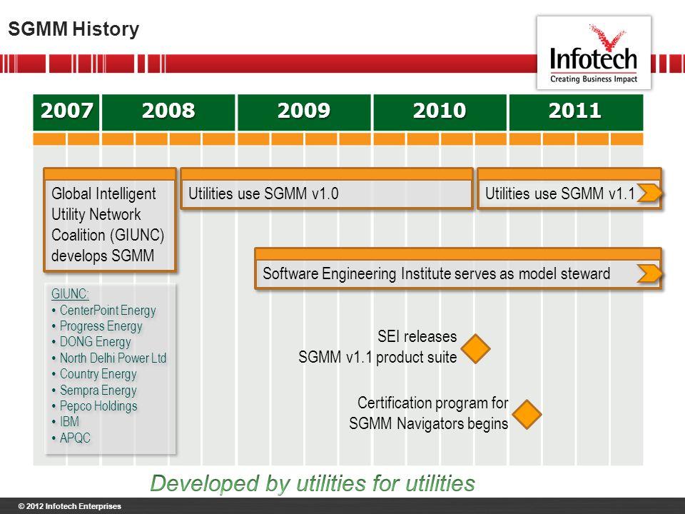 © 2012 Infotech Enterprises SGMM at a Glance