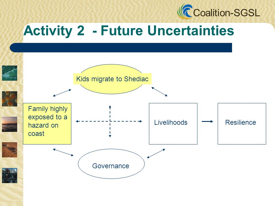 Coalition-SGSL Kids migrate to Shediac Governance Family highly exposed to a hazard on coast LivelihoodsResilience Activity 2 - Future Uncertainties