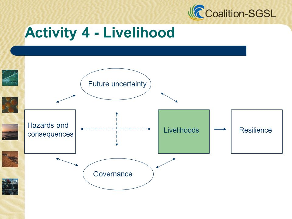Coalition-SGSL Future uncertaintyGovernance Hazards and consequences LivelihoodsResilience Activity 4 - Livelihood