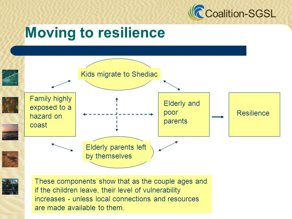 Coalition-SGSL Kids migrate to Shediac Elderly parents left by themselves Family highly exposed to a hazard on coast Elderly and poor parents Resilien