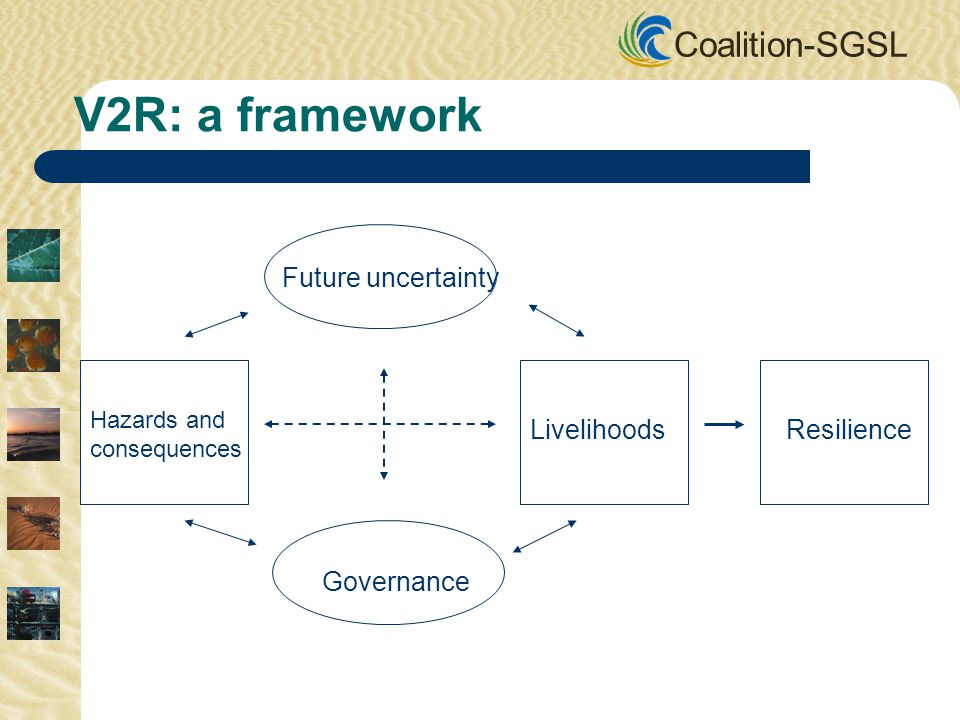 Coalition-SGSL Future uncertainty Governance LivelihoodsResilience V2R: a framework Hazards and consequences