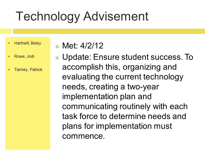 Technology Advisement Hartnett, Betsy Rowe, Jodi Tierney, Patrick  Met: 4/2/12  Update: Ensure student success.