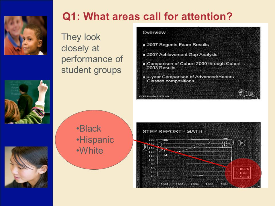 They look closely at performance of student groups Q1: What areas call for attention.