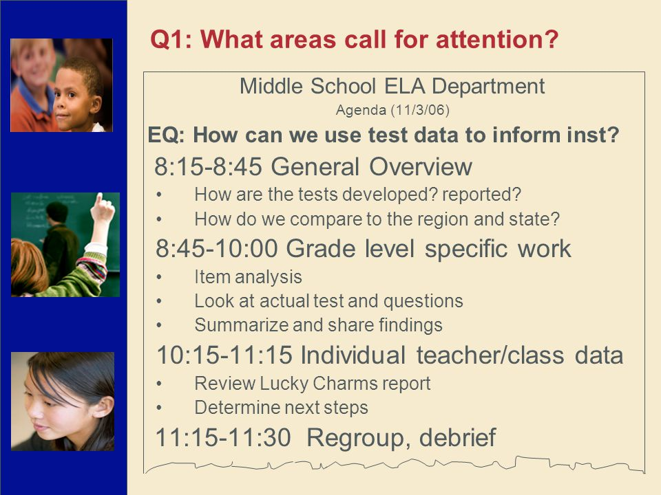 Middle School ELA Department Agenda (11/3/06) EQ: How can we use test data to inform inst? 8:15-8:45 General Overview How are the tests developed? rep