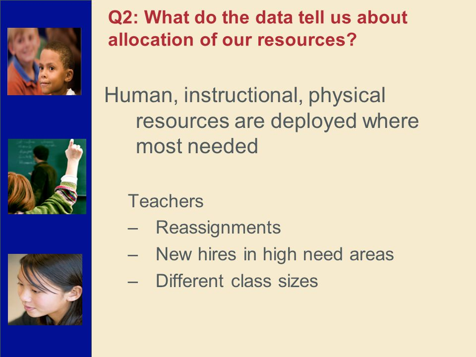 Human, instructional, physical resources are deployed where most needed Teachers –Reassignments –New hires in high need areas –Different class sizes Q2: What do the data tell us about allocation of our resources