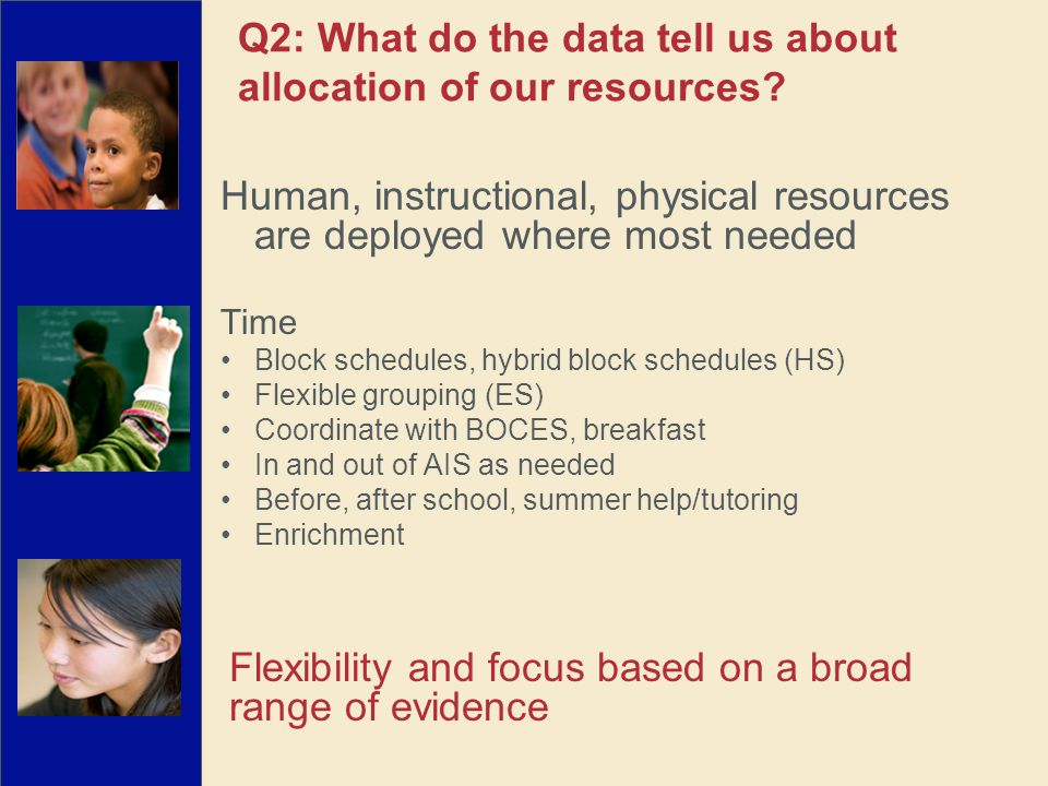 Human, instructional, physical resources are deployed where most needed Time Block schedules, hybrid block schedules (HS) Flexible grouping (ES) Coord