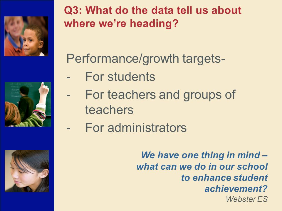 Performance/growth targets- -For students -For teachers and groups of teachers -For administrators We have one thing in mind – what can we do in our school to enhance student achievement.