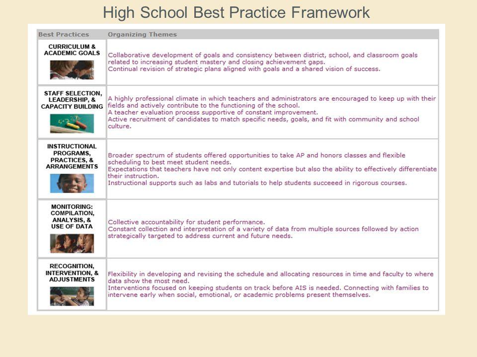 High School Best Practice Framework