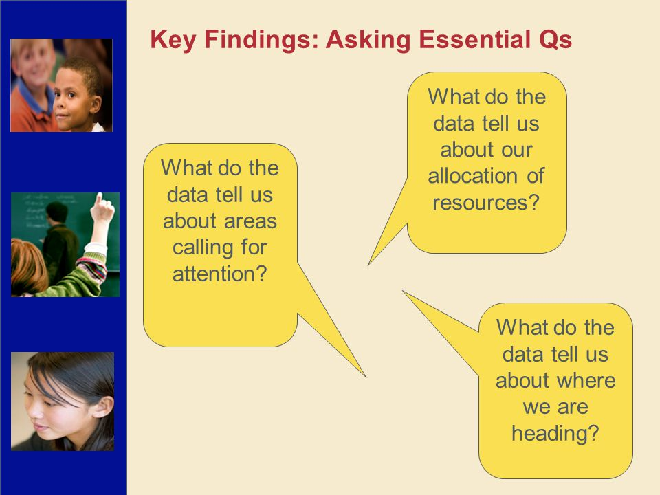 Ethos of evidence- based decision- making FormallyInformallyConsistently Coherently w/district & school mission What do the data tell us about areas calling for attention.