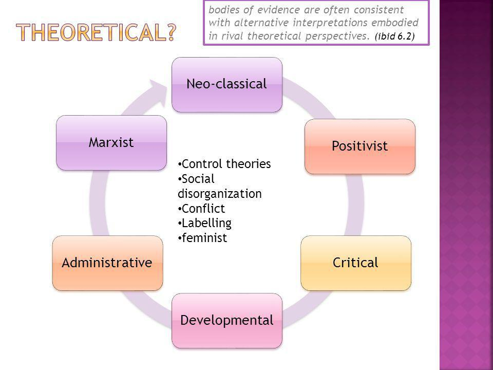 Neo-classicalPositivistCriticalDevelopmentalAdministrativeMarxist Control theories Social disorganization Conflict Labelling feminist bodies of evidence are often consistent with alternative interpretations embodied in rival theoretical perspectives.