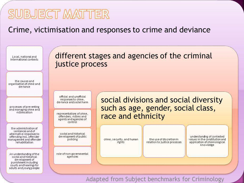 Local, national and international contexts the causes and organisation of crime and deviance processes of preventing and managing crime and victimisation the administration of sentences and of alternative responses to offending incl.