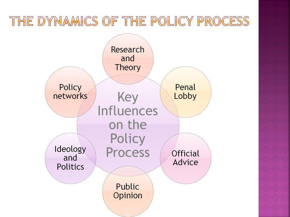 Key Influences on the Policy Process Research and Theory Penal Lobby Official Advice Public Opinion Ideology and Politics Policy networks