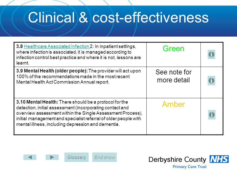 Clinical & cost-effectiveness 3.8 Healthcare Associated Infection 2: In inpatient settings, where infection is associated, it is managed according to infection control best practice and where it is not, lessons are learnt.Healthcare Associated Infection Green 3.9 Mental Health (older people): The provider will act upon 100% of the recommendations made in the most recent Mental Health Act Commission Annual report.